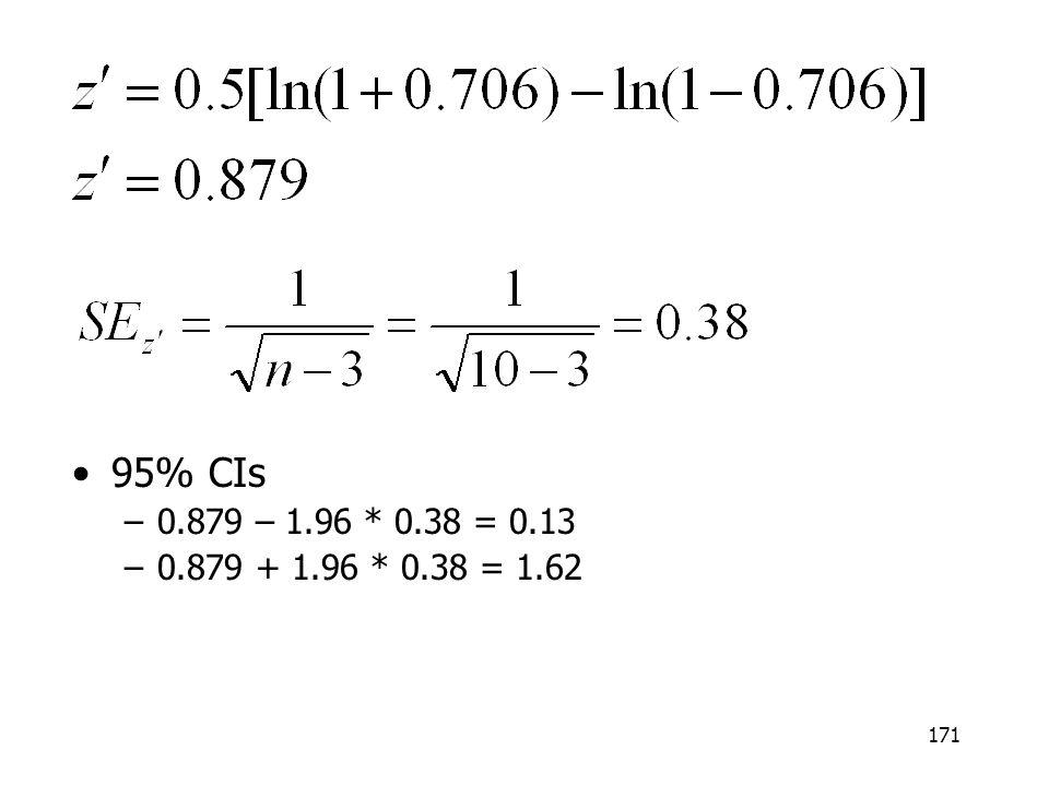 171 95% CIs –0.879 – 1.96 * 0.38 = 0.13 –0.879 + 1.96 * 0.38 = 1.62