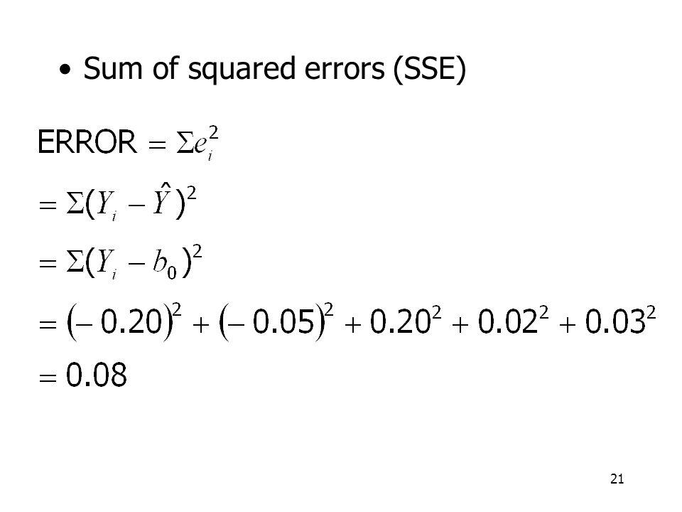 21 Sum of squared errors (SSE)