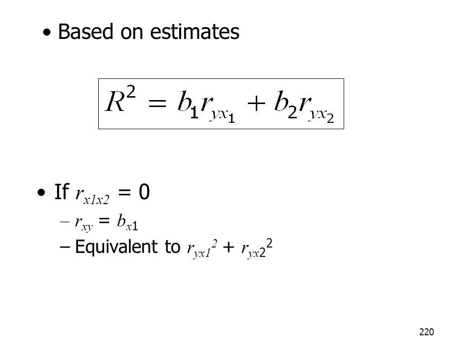 220 If r x1x2 = 0 –r xy = b x 1 –Equivalent to r yx1 2 + r yx 2 2 Based on estimates
