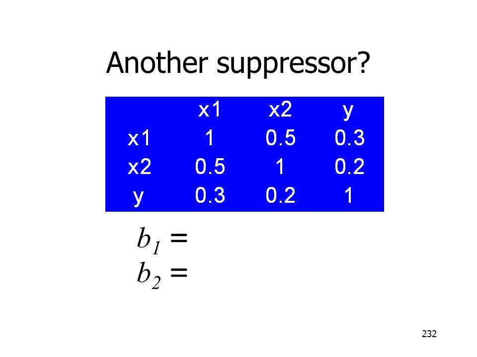 232 Another suppressor? b1 = b2 = b1 = b2 =