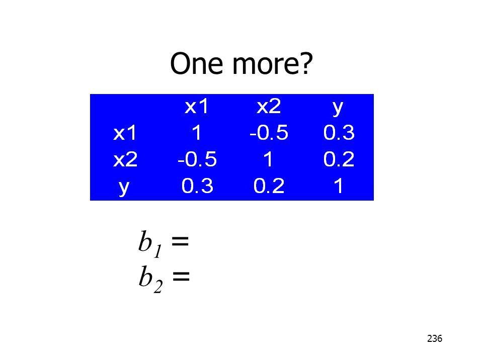 236 One more? b 1 = b 2 =