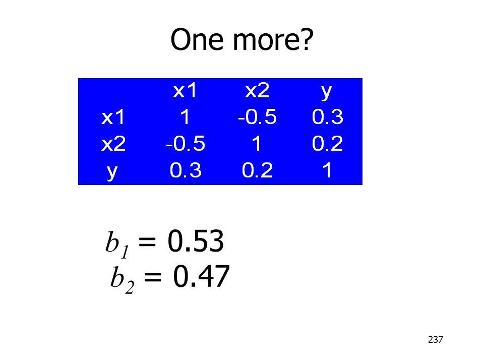237 One more? b 1 = 0.53 b 2 = 0.47