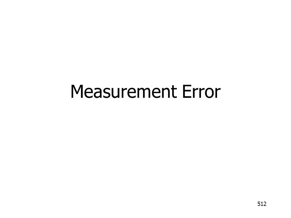 512 Measurement Error
