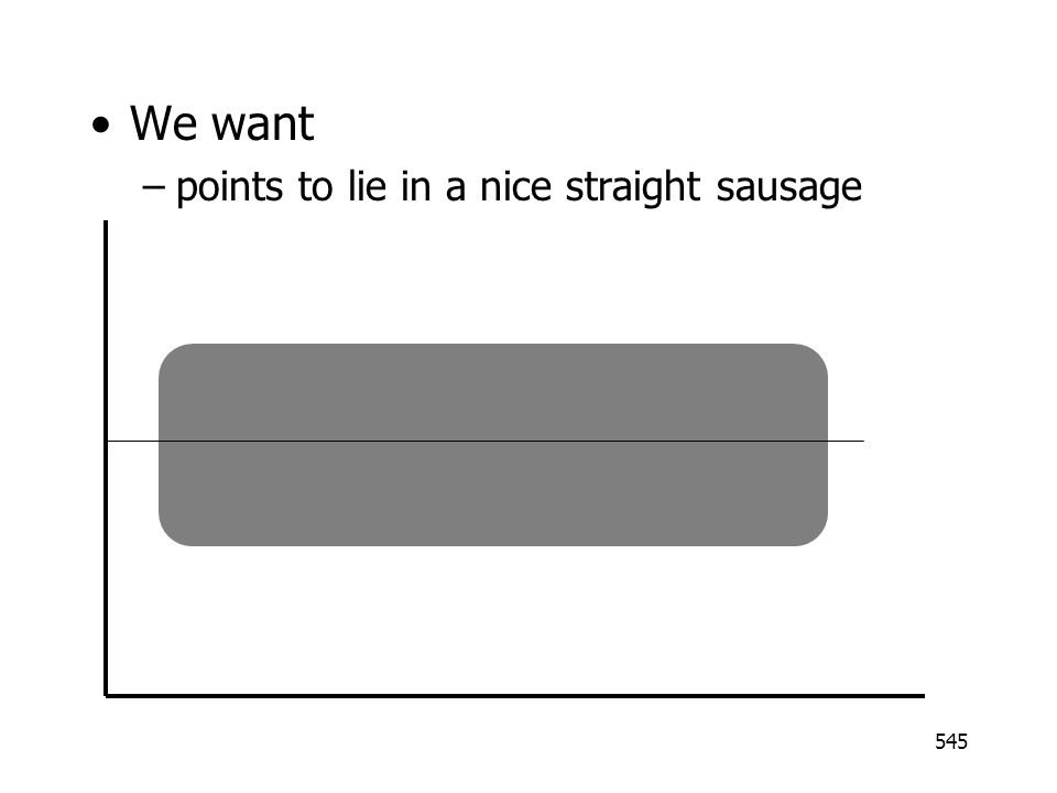 545 We want –points to lie in a nice straight sausage