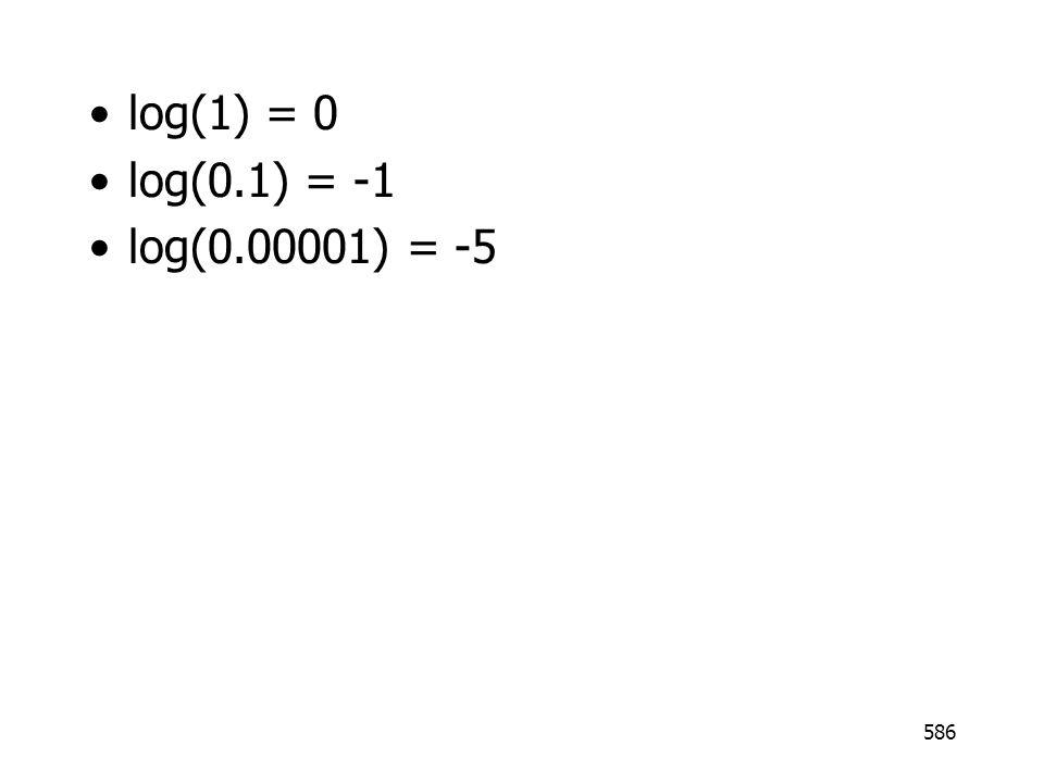 586 log(1) = 0 log(0.1) = -1 log(0.00001) = -5
