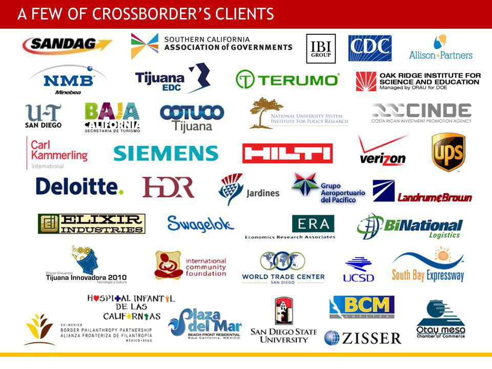 A FEW OF CROSSBORDERS CLIENTS