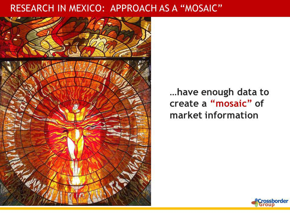 …have enough data to create a mosaic of market information RESEARCH IN MEXICO: APPROACH AS A MOSAIC