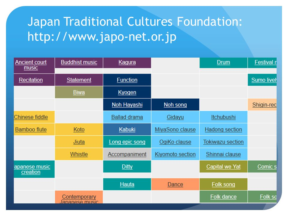 Japan Traditional Cultures Foundation: http://www.japo-net.or.jp