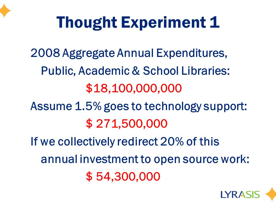 Thought Experiment 1 2008 Aggregate Annual Expenditures, Public, Academic & School Libraries: $18,100,000,000 Assume 1.5% goes to technology support: $ 271,500,000 If we collectively redirect 20% of this annual investment to open source work: $ 54,300,000