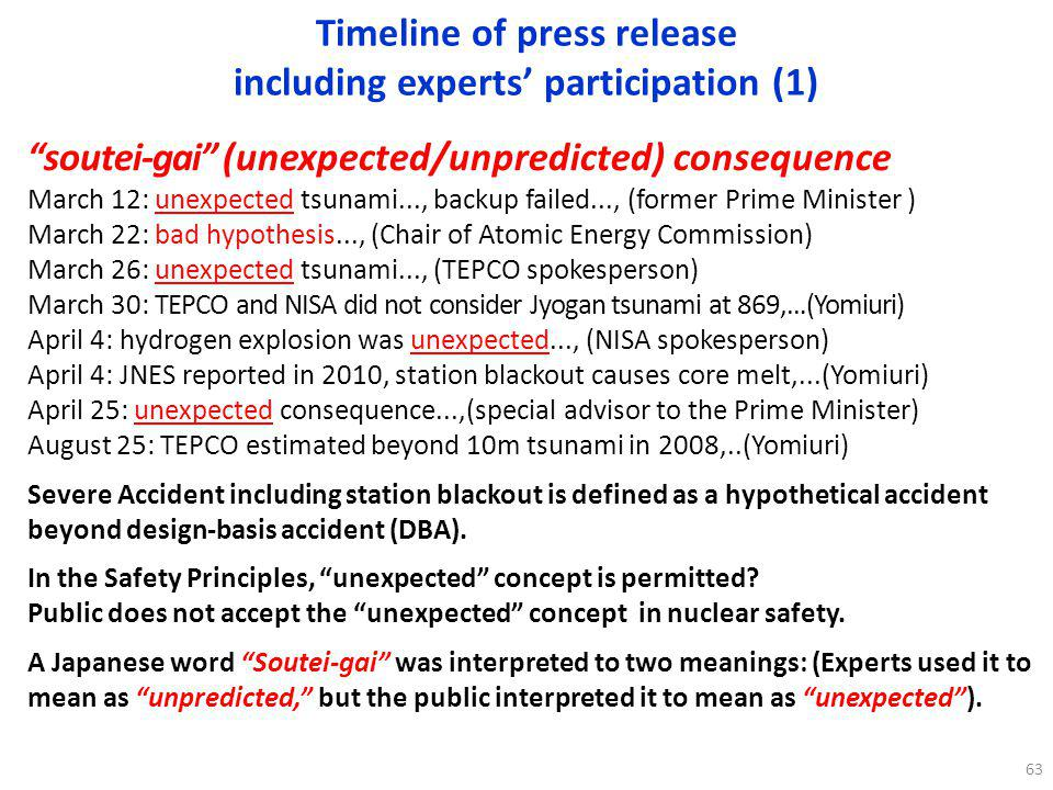 64 Timeline of press release including experts participation (2) Core melt March 12 11:04AM: some of the nuclear fuel was exposed?,… (Asahi) March 12 14:17PM: possibility of core melt…NISA spokesperson,… (Asahi, Yomiuri) March 12 15:30PM: possibility similar to TMI-2…NISA spokesperson, (Asahi) March 12 20:26PM: TEPCO mentioned the possibility of core melt,...(Asahi) March 12 20:58PM: reactor vessel was not damaged,…(Chief Cabinet Secretary) March 13 12:57PM: Chief Cabinet Secretary mentioned some nuclear fuel was exposed at No.