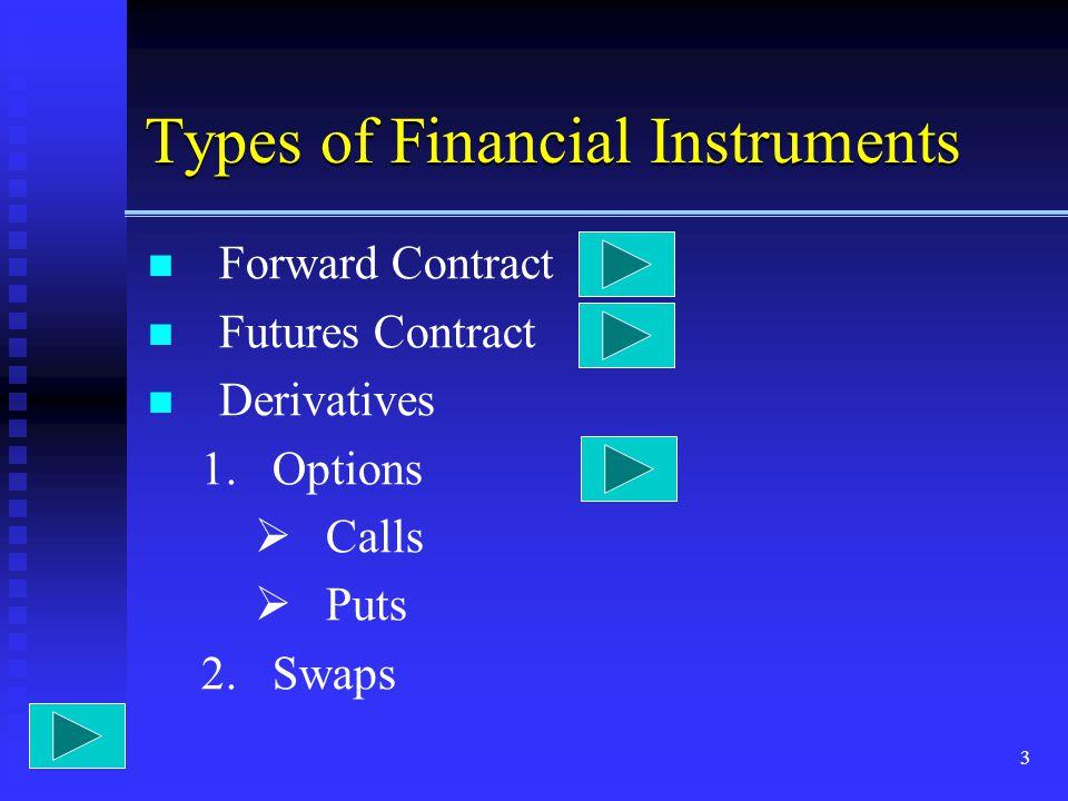 3 Types of Financial Instruments Forward Contract Futures Contract Derivatives 1.Options Calls Puts 2.Swaps