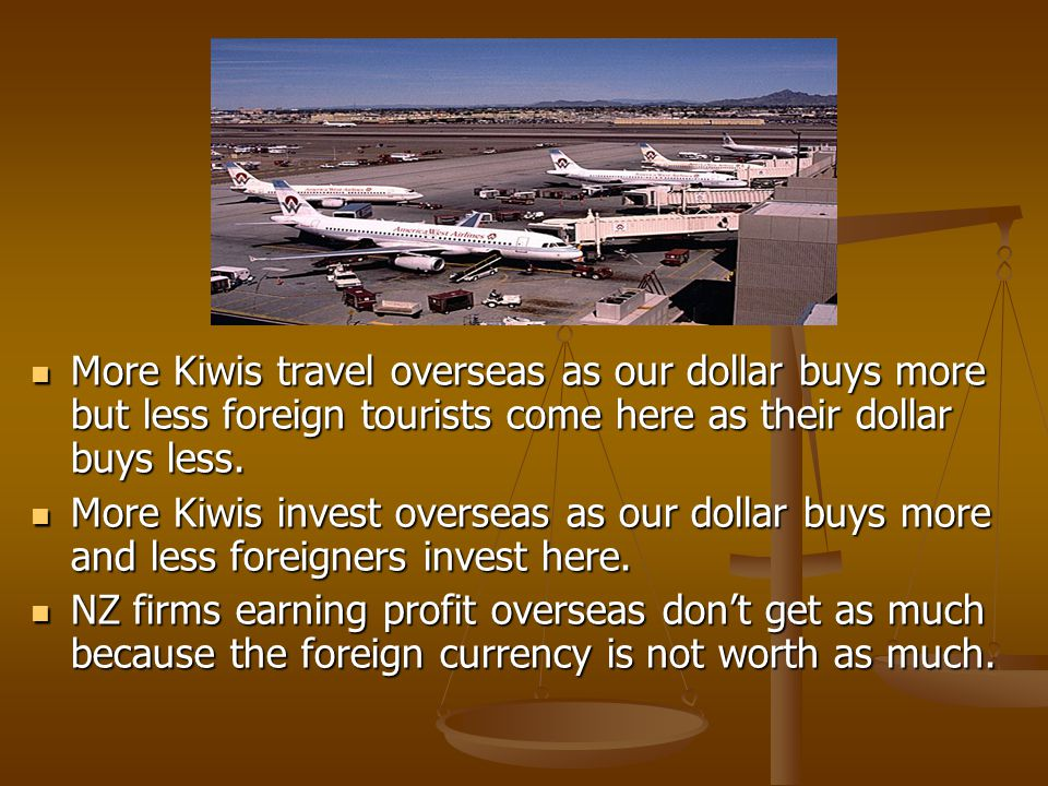 More Kiwis travel overseas as our dollar buys more but less foreign tourists come here as their dollar buys less.