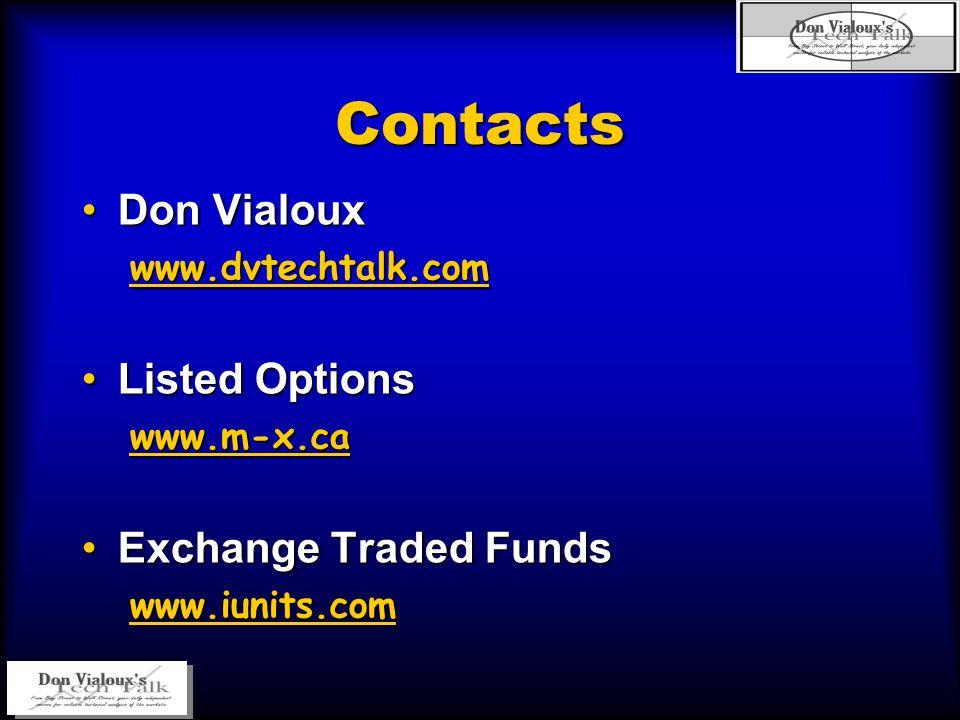 Contacts Don VialouxDon Vialouxwww.dvtechtalk.com Listed OptionsListed Optionswww.m-x.ca Exchange Traded FundsExchange Traded Fundswww.iunits.com