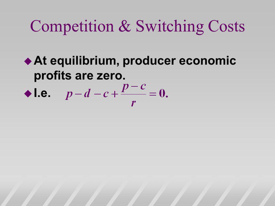 Competition & Switching Costs u At equilibrium, producer economic profits are zero. u I.e.