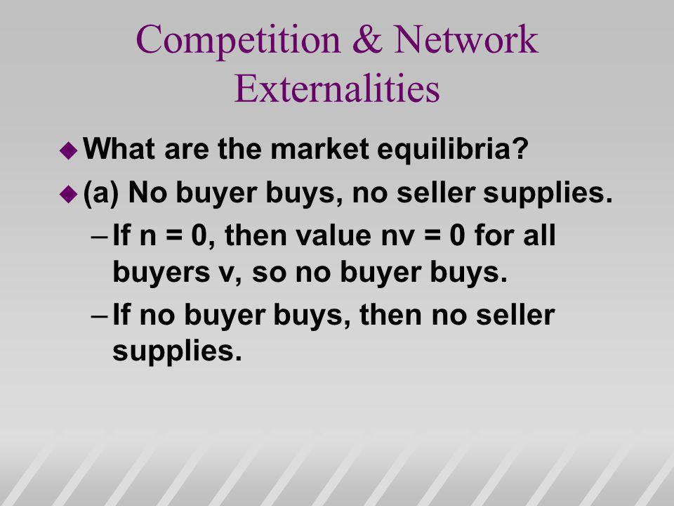 Competition & Network Externalities u What are the market equilibria.