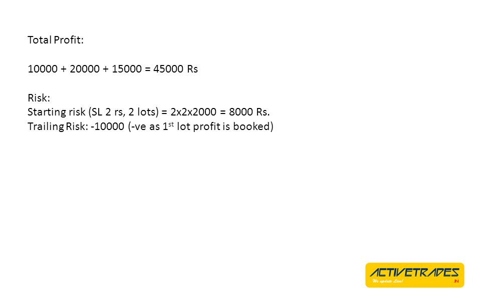 Total Profit: 10000 + 20000 + 15000 = 45000 Rs Risk: Starting risk (SL 2 rs, 2 lots) = 2x2x2000 = 8000 Rs.