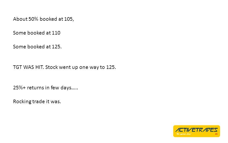 About 50% booked at 105, Some booked at 110 Some booked at 125.