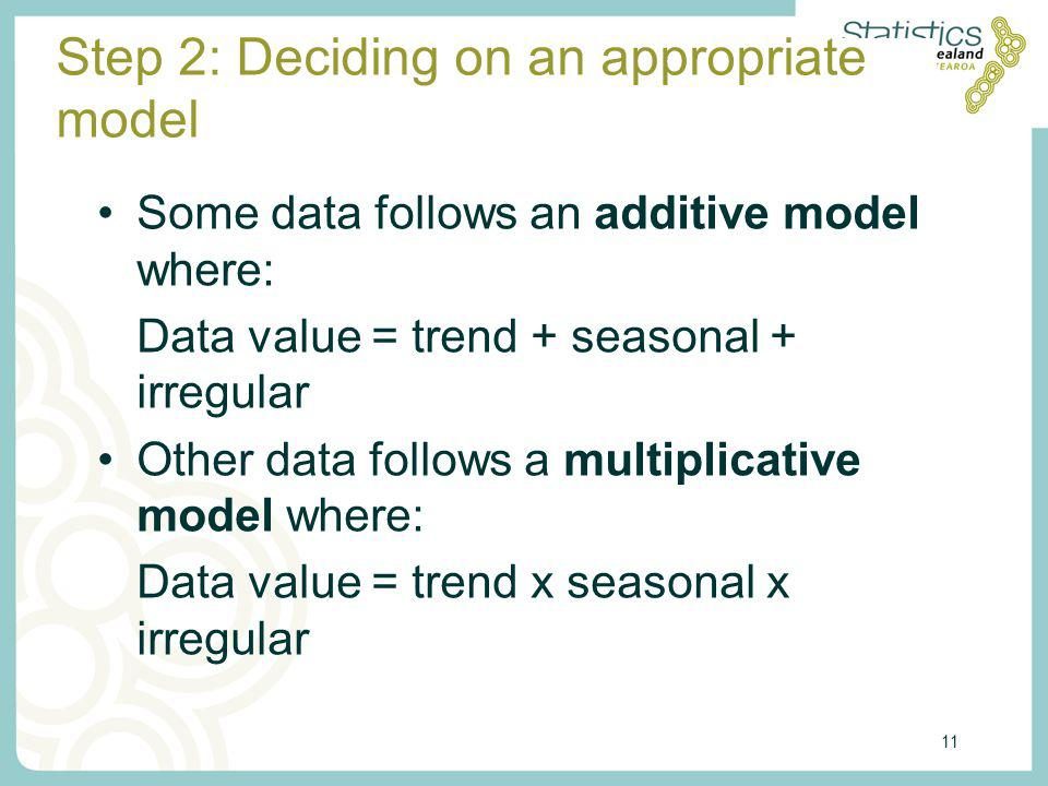 11 Step 2: Deciding on an appropriate model Some data follows an additive model where: Data value = trend + seasonal + irregular Other data follows a