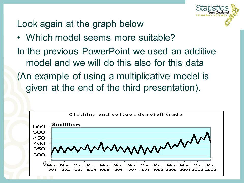 14 Look again at the graph below Which model seems more suitable? In the previous PowerPoint we used an additive model and we will do this also for th