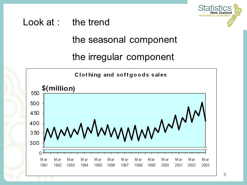 5 Look at : the trend the seasonal component the irregular component 0