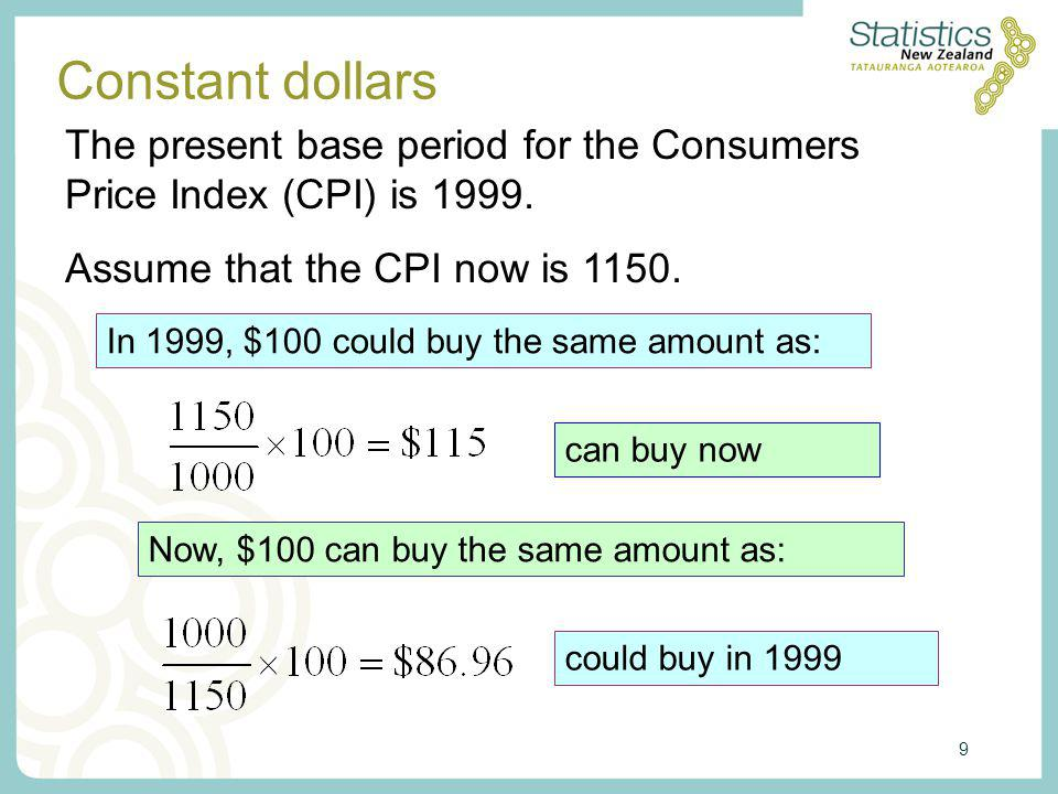 9 Constant dollars The present base period for the Consumers Price Index (CPI) is 1999. Assume that the CPI now is 1150. Now, $100 can buy the same am