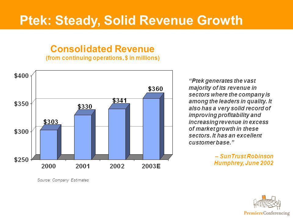 Excellent Fundamentals Ptek Holdings, Inc.