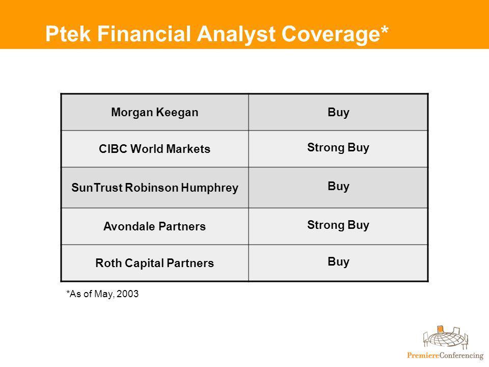 Ptek Financial Analyst Coverage* Morgan KeeganBuy CIBC World Markets Strong Buy SunTrust Robinson Humphrey Buy Avondale Partners Strong Buy Roth Capital Partners Buy *As of May, 2003
