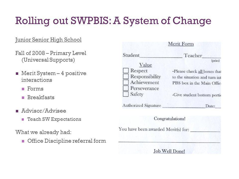 Rolling out SWPBIS: A System of Change Memorial Elementary School Fall of 2008-Primary Level (Universal Supports) Gotchas-goal for teachers is to write 5 Gotchas for every 1 white slip White Sip-Office referral form used as means to collect demographic data related to incident (location, time of day, referring teacher, etc…) What we already had: RICK