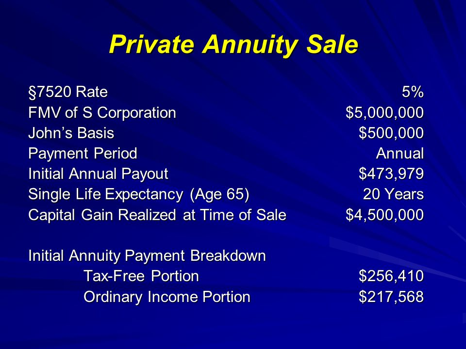 Private Annuity Sale §7520 Rate5% FMV of S Corporation$5,000,000 Johns Basis$500,000 Payment PeriodAnnual Initial Annual Payout$473,979 Single Life Expectancy (Age 65)20 Years Capital Gain Realized at Time of Sale$4,500,000 Initial Annuity Payment Breakdown Tax-Free Portion$256,410 Ordinary Income Portion$217,568
