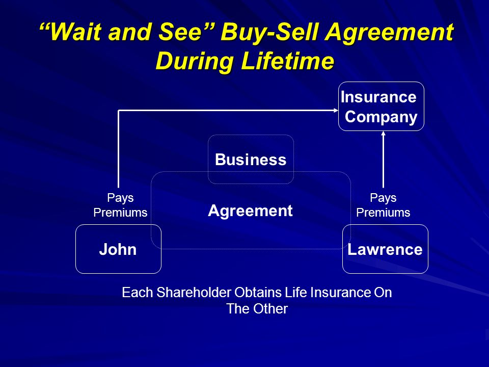 Wait and See Buy-Sell Agreement During Lifetime Business John Insurance Company Lawrence Agreement Pays Premiums Each Shareholder Obtains Life Insurance On The Other
