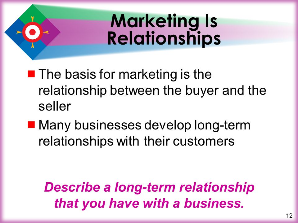 12 Marketing Is Relationships The basis for marketing is the relationship between the buyer and the seller Many businesses develop long-term relations