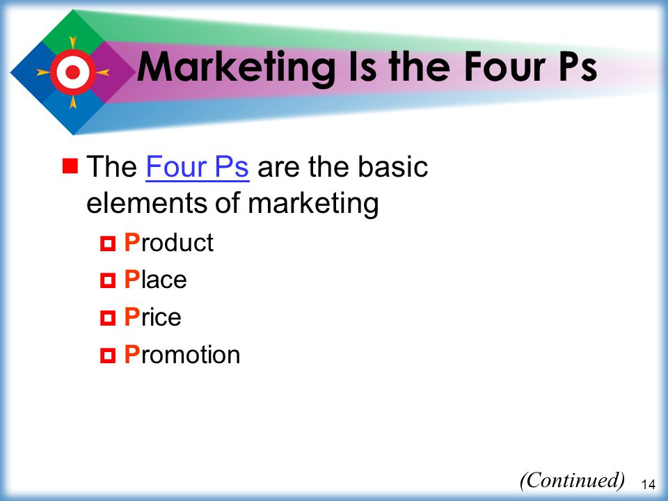 14 Marketing Is the Four Ps The Four Ps are the basic elements of marketingFour Ps Product Place Price Promotion (Continued)