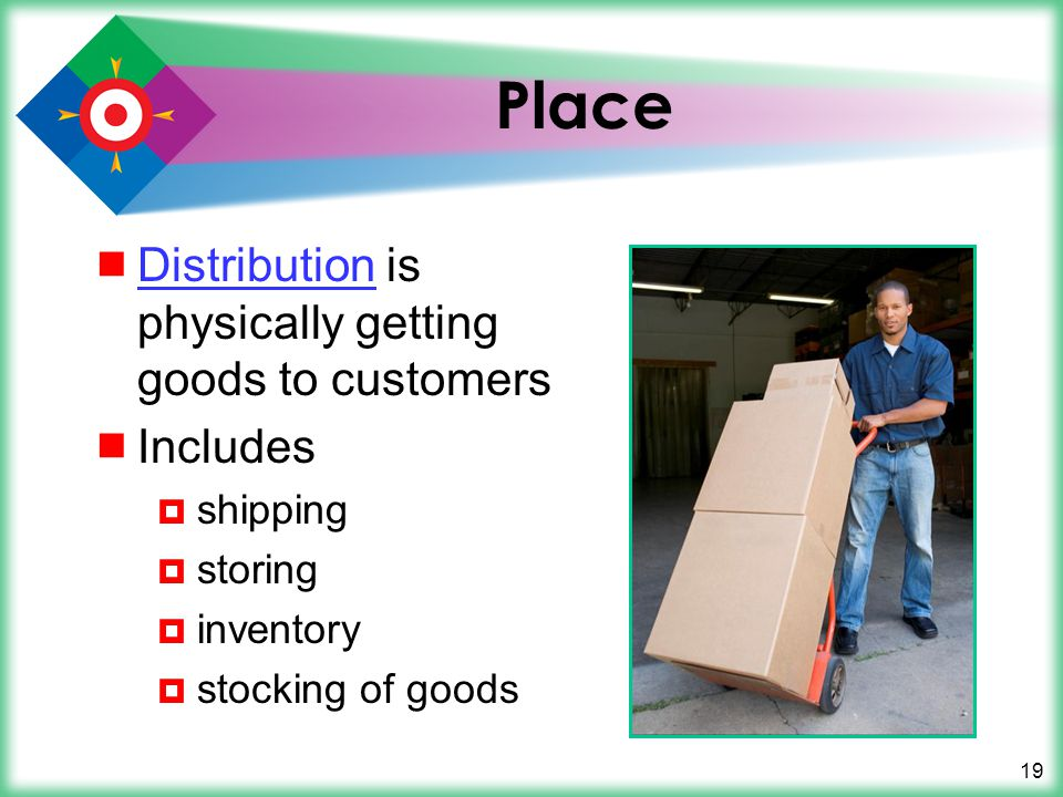 19 Place Distribution is physically getting goods to customers Distribution Includes shipping storing inventory stocking of goods