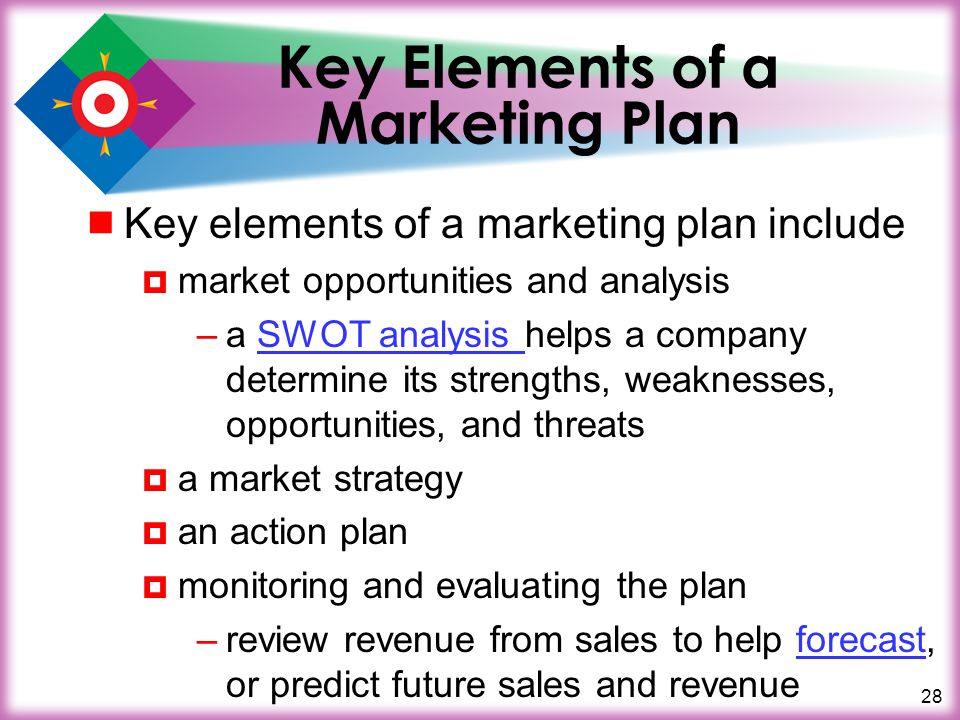 28 Key Elements of a Marketing Plan Key elements of a marketing plan include market opportunities and analysis –a SWOT analysis helps a company determ