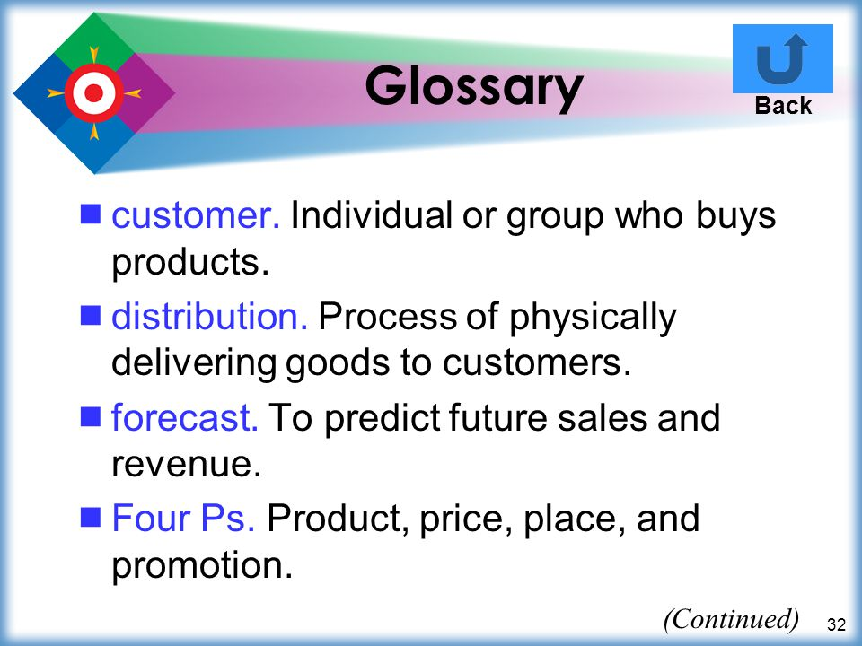 32 Glossary customer. Individual or group who buys products. distribution. Process of physically delivering goods to customers. forecast. To predict f