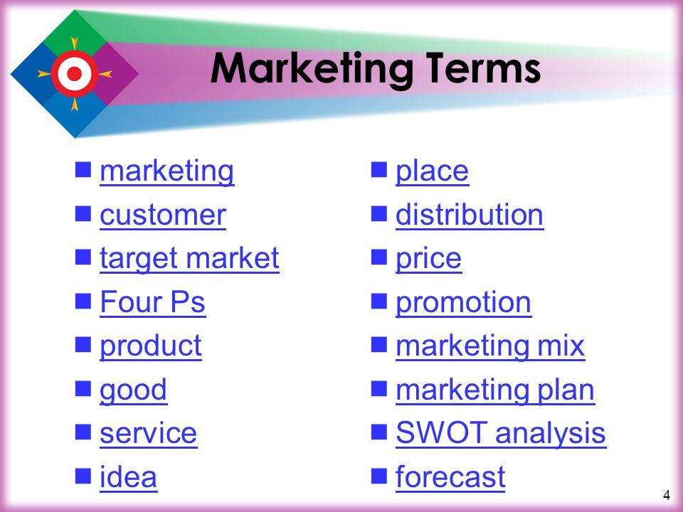 4 Marketing Terms marketing customer target market Four Ps product good service idea place distribution price promotion marketing mix marketing plan S