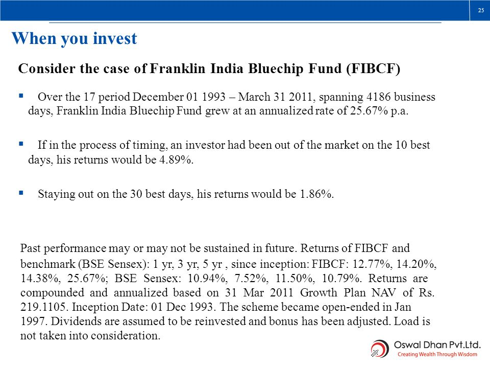 When you invest Consider the case of Franklin India Bluechip Fund (FIBCF) Over the 17 period December 01 1993 – March 31 2011, spanning 4186 business