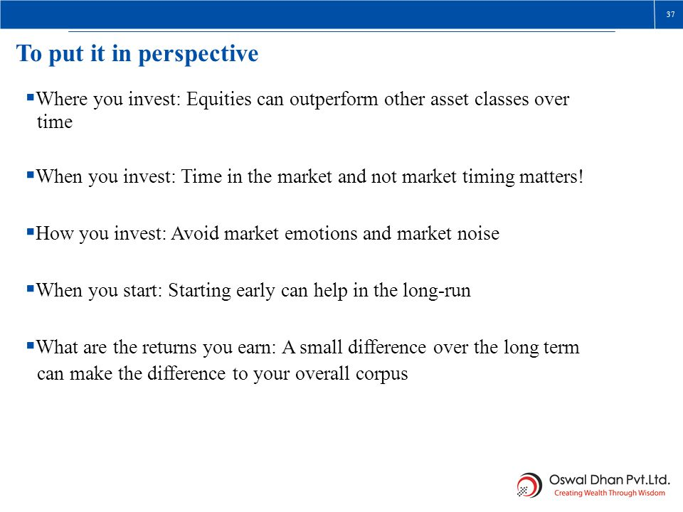 To put it in perspective Where you invest: Equities can outperform other asset classes over time When you invest: Time in the market and not market ti