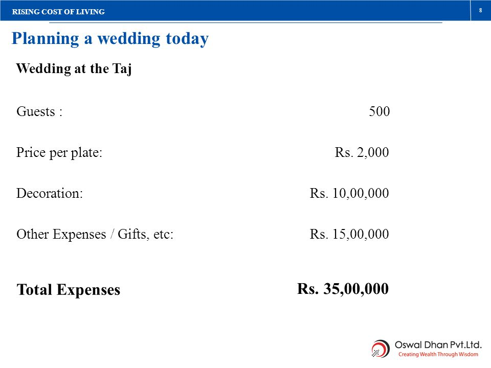8 Wedding at the Taj Guests : Price per plate: Decoration: Other Expenses / Gifts, etc: 500 Rs. 2,000 Rs. 10,00,000 Rs. 15,00,000 Planning a wedding t