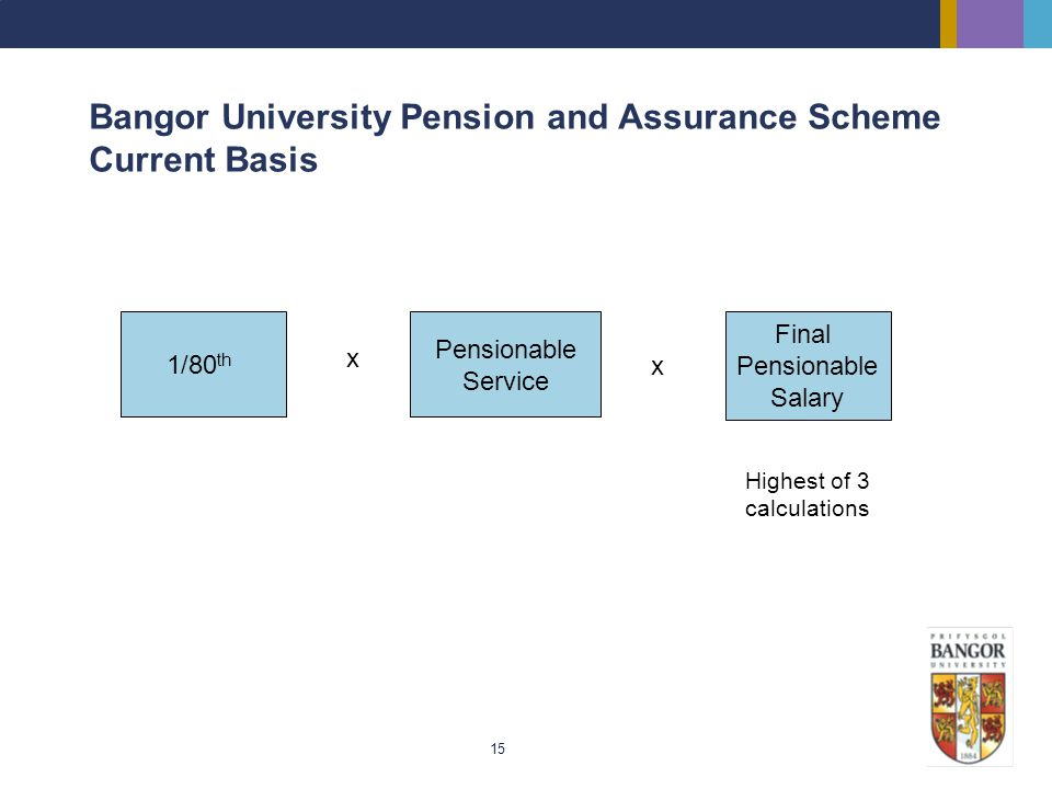 15 1/80 th Pensionable Service x x Final Pensionable Salary Bangor University Pension and Assurance Scheme Current Basis Highest of 3 calculations