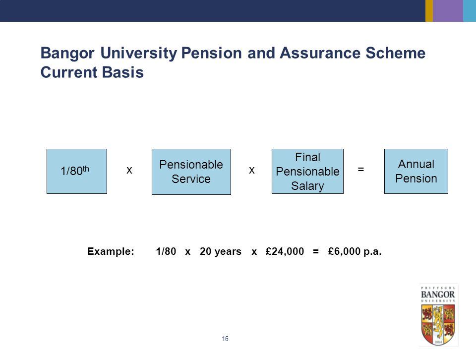 16 Bangor University Pension and Assurance Scheme Current Basis 1/80 th x Pensionable Service x Final Pensionable Salary = Annual Pension Example: 1/8