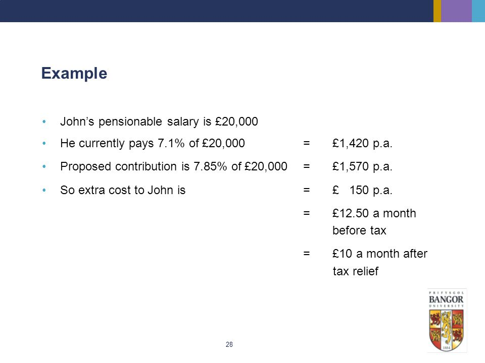 28 Example Johns pensionable salary is £20,000 He currently pays 7.1% of £20,000=£1,420 p.a. Proposed contribution is 7.85% of £20,000=£1,570 p.a. So