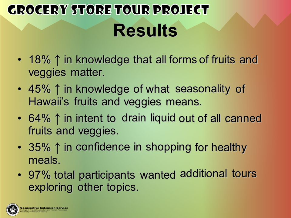 Results 18% in knowledge that of fruits and veggies matter.18% in knowledge that of fruits and veggies matter. 45% in knowledge of what of Hawaiis fru