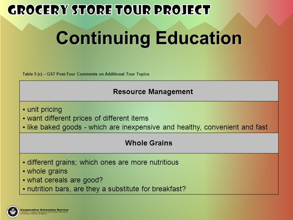 Continuing Education Table 5 (c) – GST Post-Tour Comments on Additional Tour Topics unit pricing want different prices of different items like baked g
