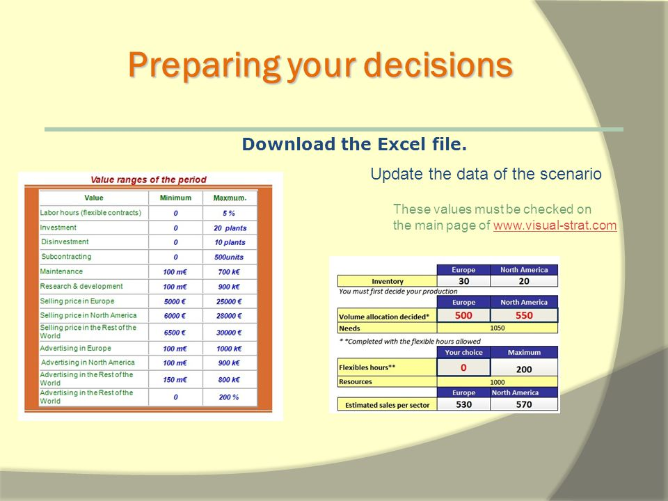 Preparing your decisions Update the data of the scenario Download the Excel file. These values must be checked on the main page of www.visual-strat.co