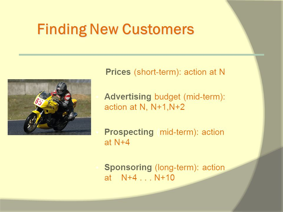 Finding New Customers Prices (short-term): action at N Advertising budget (mid-term): action at N, N+1,N+2 Prospecting (mid-term): action at N+4 Spons
