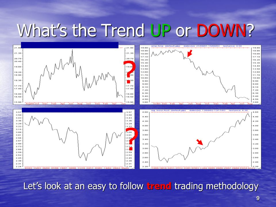 9 Whats the Trend UP or DOWN? ? ? Lets look at an easy to follow trend trading methodology