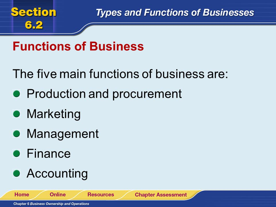 Functions of Business The five main functions of business are: Production and procurement Marketing Management Finance Accounting