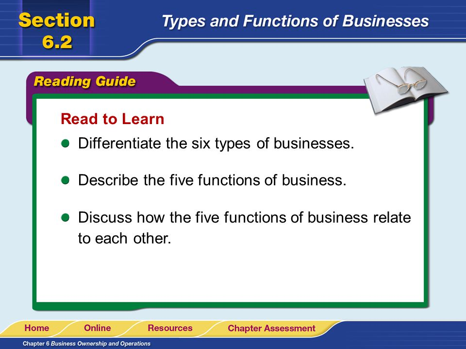 3.Give an example of how the accounting and finance functions can affect a businesss marketing and production processes.