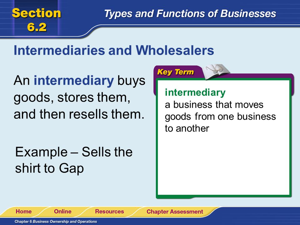 Intermediaries and Wholesalers wholesaler a business that moves good from one business to another A wholesaler of clothing may buy thousands of jackets from several manufacturers, divide the large quantities into smaller ones, and sell them to retailers.